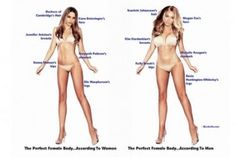 "What Makes the ""Perfect"" Body?"