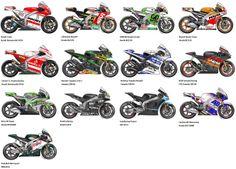 MotoGP 2014 Moto Bike, Motorcycle Art, Triumph Motorcycles, Cars And Motorcycles, Motogp Teams, Honda Cub, Japanese Motorcycle, Vr46, Classic Bikes