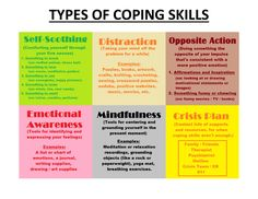 Different types of coping skills - self-soothing, distraction, opposite action, emotional awareness, mindfulness, and a crisis plan when the rest don't work.: