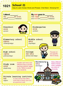 Easy to Learn Korean 1021 - School (part one). Chad Meyer and Moon-Jung Kim EasytoLearnKorean.com An Illustrated Guide to Korean Copyright shared with the Korea Times