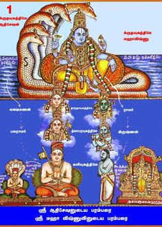 """It was command of the lord to Ananthan to live in this earth  for 200 years, to recitfy the souls, Ananthan as Swamy Ramanuja lived for 120 years and he took punaravataram as Swami Manavala Mamunigal and lived close to 80 years. It is the  reason swAmy maNavALa mAmunigaL is referred to as """"yati punaravathAram"""", yati here referring to Sri rAmAnuja."""