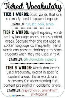 Academic Vocabulary Tier I Ii Iii Vocabulary Instruction