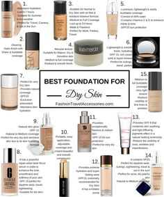 Reviews & tips about Best Foundation For Dry Skin for Everyday Wear, Travel, Parties & Work. Best makeup for acne, normal to dry & sensitive skin.