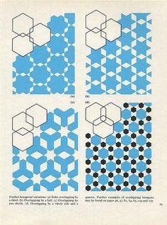 nice PIA 029 : Pattern in Islamic Art, David Wade. Geometric Patterns, Tile Patterns, Geometric Designs, Geometric Art, Textures Patterns, Print Patterns, Zentangle Patterns, Motif Hexagonal, Hexagon Pattern