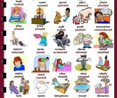 This is a 2-page picture dictionary for teaching or revising 52 different regular verbs. They can also be used as a study sheet or a classroom poster. Available in both colour and black and