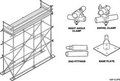 Scaffolding  is used as a fundamental component. These components are capable to work with heavy loads as they have rugged and sturdy construction. Scaffolding Materials, Scaffolding Parts, Steel Frame, Ladders, Detail, Towers, Painters, Safety, Construction