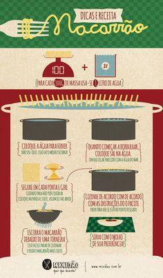 receita-infográfico de macarrão