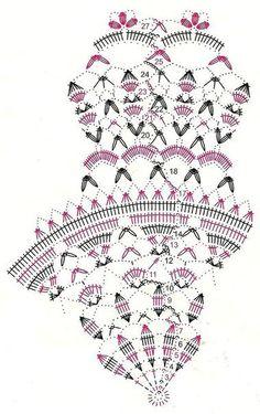 mis pasatiempos amo el crochet¡¡¡¡:): Hermoso tapete redondo para una mesa de té
