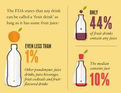 3 Single Juice Stats