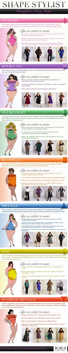 Learn your unique shape, select the best styles that flatter your figure  tips on what to wear for your body type. - Click image to find more Hair & Beauty Pinterest pins