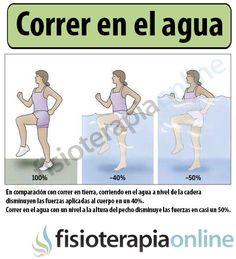 153-Correr en el agua