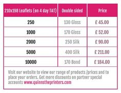 Leaflet printing at Quinn's the printers:Place your order now http://www.quinnstheprinters.com/210x198-Leaflets