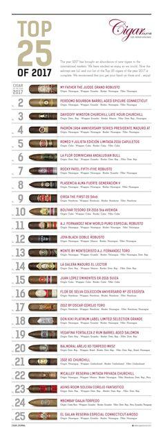 Cigar Journal Top 25 Cigars of 2017 JPG Download