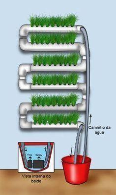 Sistema de irrigação ou #hidroponia que pode ser aplicado a vários arranjos de tubos #huertavertical