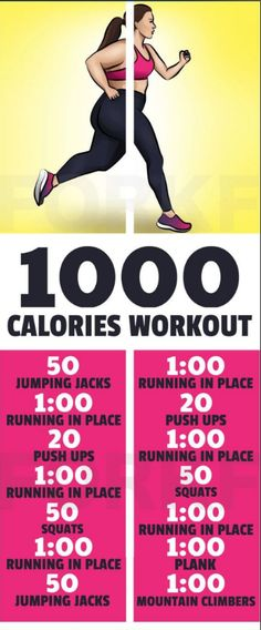 How To Realistically Lose 10 Pounds In 10 Days – Page 2 – 123 Workout