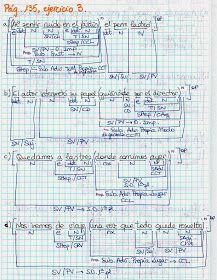 Castellano Lengua y Literatura: ORACIONES SUBORDINADAS ADVERBIALES PARA ANALIZAR ANALIZADAS Spanish, Bullet Journal, Texts, Literatura, Math Skills, Teacher Stuff, Text Types, Spanish Language, Spain
