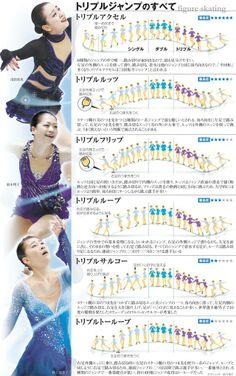 (640×1020) 「跳ぶ、挑む、高難度 ソチ五輪・フィギュアの見どころ」 http://www.asahi.com/articles/ASG1R55X3G1RUTQP01D.html