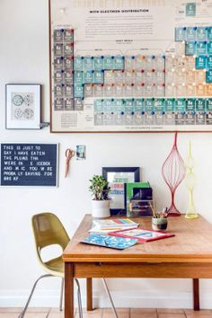 Go chemistry in your interior!