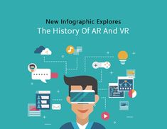 The immersive technology industry is ever growing as both virtual reality (VR) and augmented reality (AR) continue to become more widely used and adopted. Now a new infographic from HistoryDegree brings together a number of different sources to showcase not only the future of the technology but also the history of both VR and AR. By 2022, 3.5 billion AR devices are expected to be in use around the world with 1/3 of global consumers expected to be using VR by 2020, making this growing… Augmented Reality, Virtual Reality, Vr, Infographic, Adoption, Around The Worlds, Number, Technology, Explore