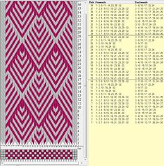 32 cards, 2 colors, repeats every 14 rows ༺❁ Inkle Weaving, Inkle Loom, Card Weaving, Weaving Art, Tablet Weaving Patterns, Weaving Designs, Weaving Projects, Iris Folding Pattern, Finger Weaving