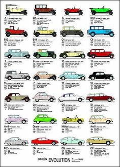 """Very good this poster """"Combi Evolution"""" offered €) for the good thing about the affiliation Dabel. Psa Peugeot Citroen, Citroen Traction, Bike Engine, Old Classic Cars, Classic Auto, Old Tractors, Car Posters, Automotive News, Old Cars"""