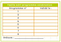 Task Cards programme cosntruction