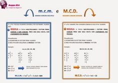 m.c.m. e M.C.D Math 5, Math Tutor, Fun Math, Study Methods, Study Tips, Algebra, Desperate Housewives, Problem Solving, Mathematics