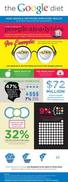 La dieta Google. #infografia #infographic #Internet