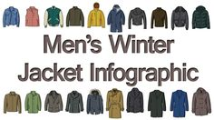 Men's Winter Jacket Infographic – Visual Style Guide To Cold Weather Coats