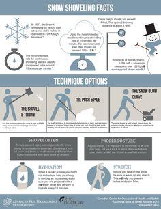 Snow Shoveling 101: 6 Tips for Snow Shoveling Safety