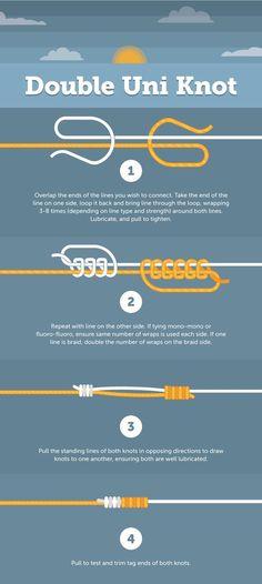 Makramé & Knoten Doble Uni Knot - Fishing Knot Encyclopedia Buying Jewelry Online: How To Choose The Paracord Knots, Rope Knots, Macrame Knots, Tie The Knots, Cool Tie Knots, Survival Knots, Survival Tips, Survival Skills, Kayak Fishing