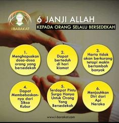 Beautiful Islamic Quotes, Islamic Inspirational Quotes, Charity Quotes, Hijrah Islam, Learn Islam, Soul Quotes, Self Reminder, Quotes Indonesia, Muslim Quotes