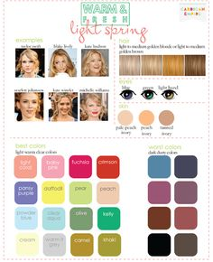 color complexions essay The pigments used in this method have been formulated to match your original eyebrow color, and if the eyebrows are still present, blend perfectly into them the pigments are completely natural, plant-based and fda-approved.