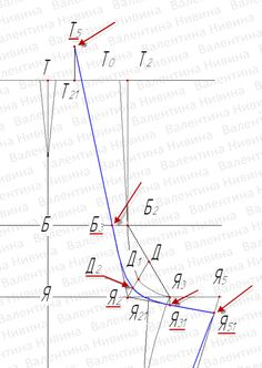 pdf theory of linear connections