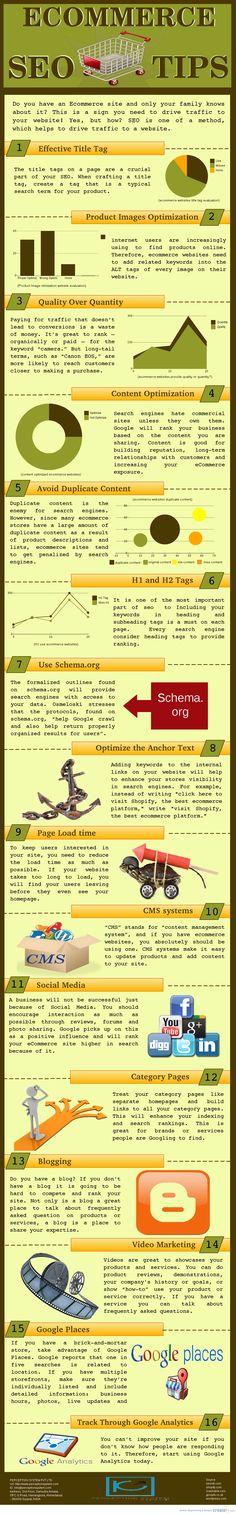 16 consejos de SEO para los sitios web de comercio electrónico #Infografia