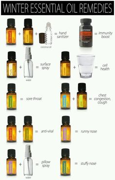 Awesome natural remedies for a healthy winter! Order your doTERRA essential oils here: www.mydoterra.com/annasummitt