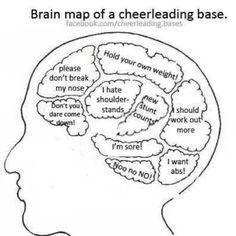 Base's Brain Mazur Mazur Rohdenburg Directioner i ment Rohdenburg Directioner (^^^^^who the hell are you? Cheer Coaches, Cheer Stunts, Cheer Mom, Team Cheer, Cheerleading Quotes, Cheer Quotes, Competitive Cheerleading, Cheer Sayings, Sport Quotes