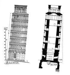 Campanile of Pisa%3A elevation and section