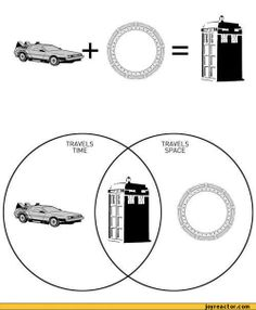 """""""doctor who"""" / funny pictures & best jokes: comics, images, video, humor, gif animation - i lol'd"""