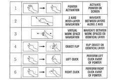 10 gestos humanos que já foram patenteados | Arquitetura de Informação