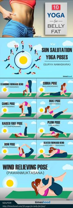 Belly Fat Workout - How to lose belly fat fast? Get rid of belly fat fast with these powerful 10 Yoga for belly fat and get attractive figure. Do This One Unusual 10-Minute Trick Before Work To Melt Away 15+ Pounds of Belly Fat