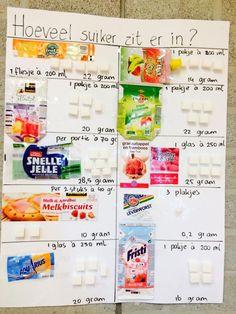 Groep 8A: Hoeveel suiker zit er eigenlijk in onze voeding?