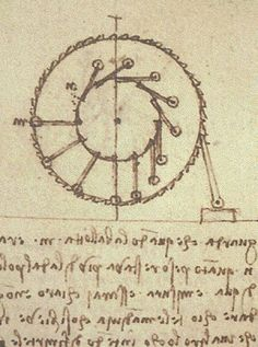 Leonardo da Vinci - Ruota dimostrazione, study