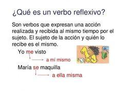 Qué son los verbos reflexivos en español - ¡Aquí los tienes! Spanish Conversation, Spanish Lessons, Teaching, Travel, Learn Spanish, Spanish Classroom Activities, Spanish Language, Leadership, Words