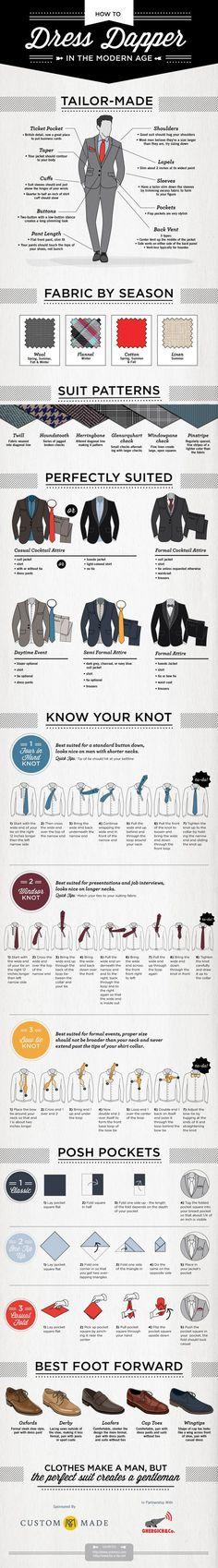 Resimli Erkek Modası Terimleri – İngilizce | Yeminli Sözlük
