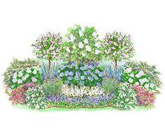 Shade Cottage Garden