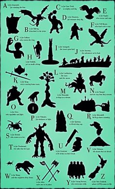 The ABC's of LOTR's