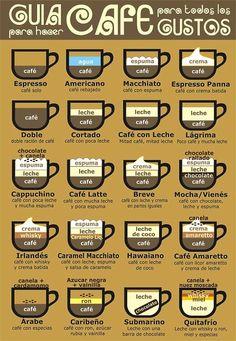 Café para todos los gustos. #infografia #infographic