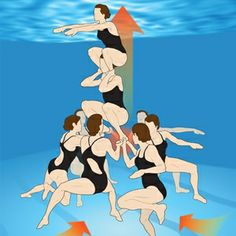 Synchronized Swimming: Stacked Lift