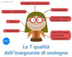 le 8 competenze chiave dello studente moderno - Cerca con Google